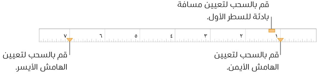 المسطرة مع وسائل شرح علامة الهامش الأيسر، وعلامة المسافة البادئة للسطر الأول، وعلامة الهامش الأيمن.