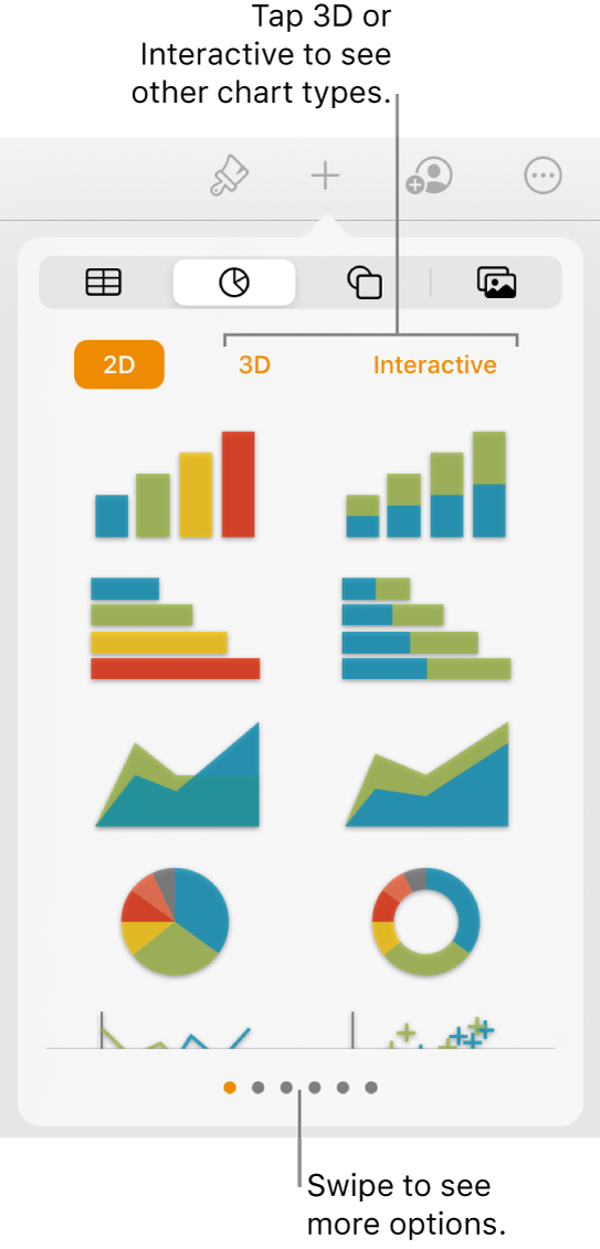 The Add chart menu showing 2D charts.