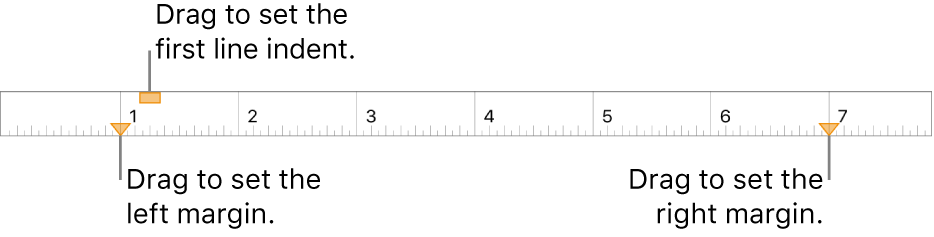The ruler with callouts to the left margin marker, first line indent marker, and right margin marker.
