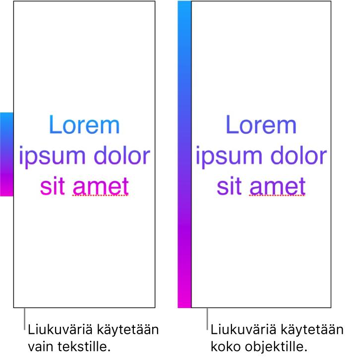 Esimerkit rinnakkain. Ensimmäisessä esimerkissä näkyy tekstiä, jossa väriliukua on käytetty vain tekstiin, jolloin koko väriskaala näkyy tekstissä. Toisessa esimerkissä näkyy tekstiä, jossa väriliukua on käytetty koko objektiin, jolloin vain osa väriskaalasta näkyy tekstissä.