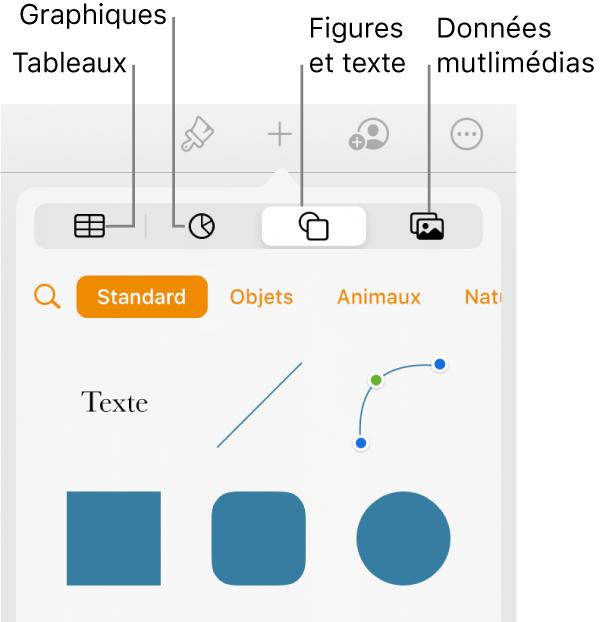 La fenêtre surgissante d'insertion avec des boutons permettant d'ajouter des tableaux, graphiques, zones de texte, figures et données multimédias en haut.