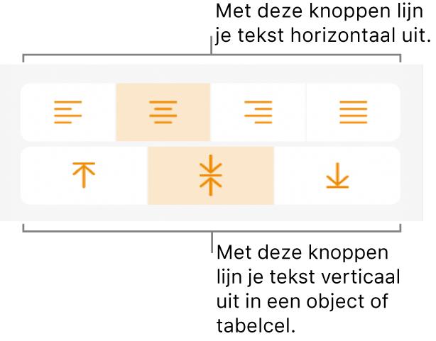 Knoppen voor het horizontaal en verticaal uitlijnen van tekst.