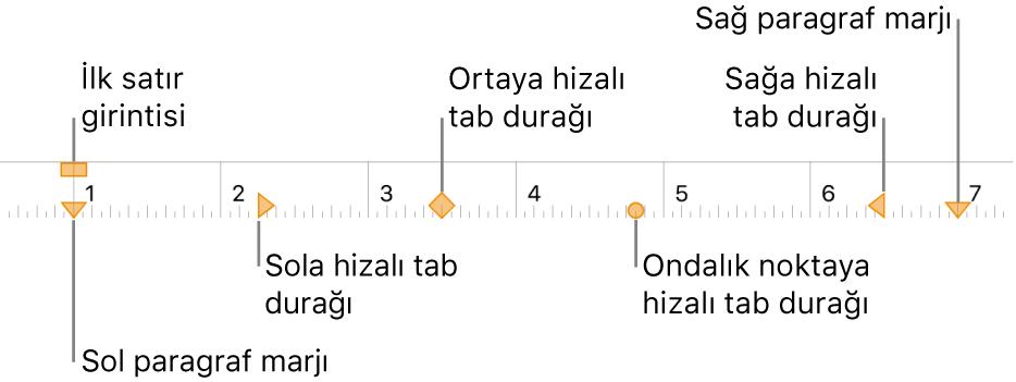 Sol ve sağ marjlar, ilk satır girintisi ve dört tür tab durağı için denetimleri gösteren cetvel.