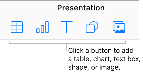 The Table, Chart, Text Box, Shape, and Image buttons in the toolbar.