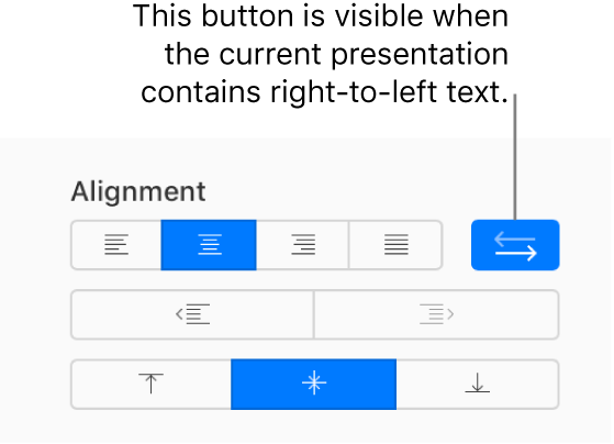 The Text Direction button in the Text section of the Format sidebar.