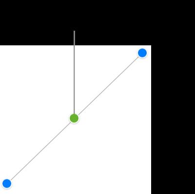 En rett forbindelseslinje er valgt; blå markeringshåndtak vises i hver endre, og en grønn prikk i midten.