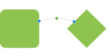 En firkant og diamantfigur forbundet med en forbindelseslinje.