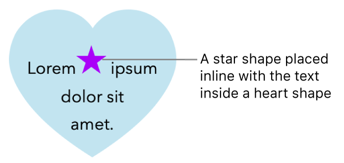 A star shape appears inline with the text inside a heart shape.