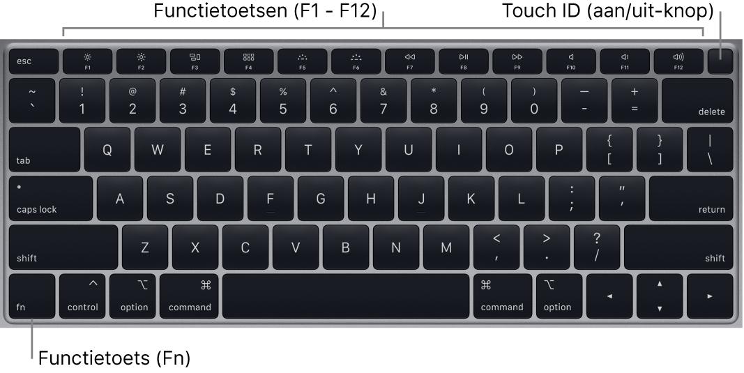 Het toetsenbord van de MacBookAir met een rij met functietoetsen en TouchID (de aan/uit-knop) bovenaan en de Fn-functietoets in de linkerbenedenhoek.
