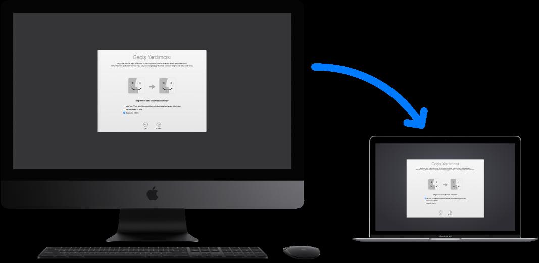 Geçiş Yardımcısı ekranını gösteren ve yine Geçiş Yardımcısı ekranının açık olduğu yeni bir MacBook Air'e bağlı eski bir iMac.