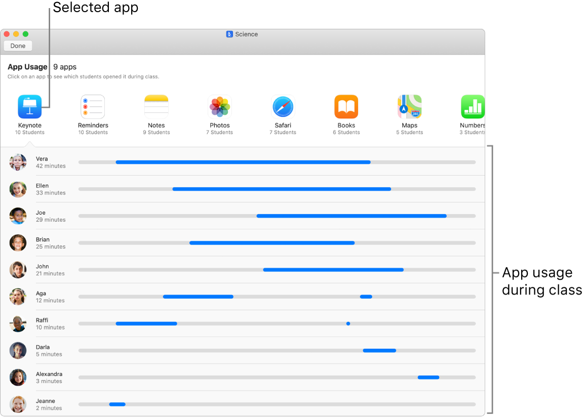 You can view which students are using a selected app.