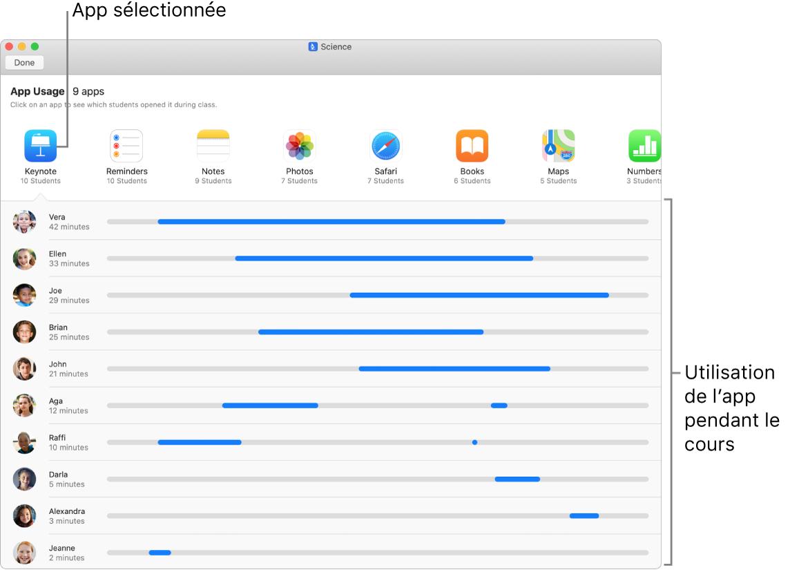 Vous pouvez savoir par quels élèves une app donnée a été utilisée.