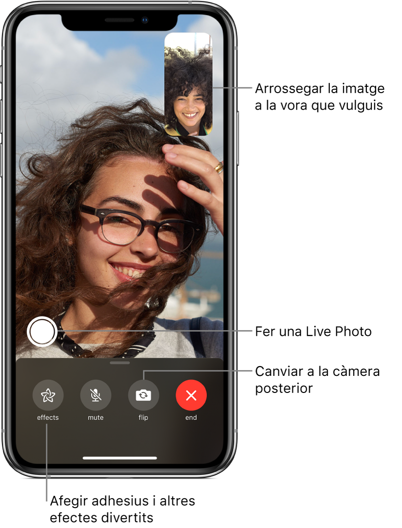 Pantalla del FaceTime amb una trucada en curs. La teva imatge apareix en un petit rectangle a l'angle superior dret, i la imatge de l'altra persona ocupa la resta de la pantalla. Al llarg de la vora inferior de la pantalla hi ha els botons per afegir efectes, silenciar el so, canviar la càmera i finalitzar la trucada. El botó per fer LivePhotos és a sobre.
