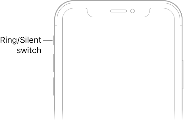 The upper portion of the front of iPhone with a callout pointing to the Ring/Silent switch.