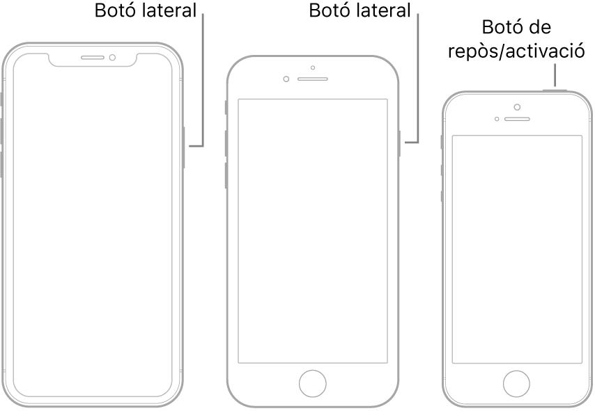 Il·lustració que mostra on es troben els botons laterals i de repòs/activació a l'iPhone.