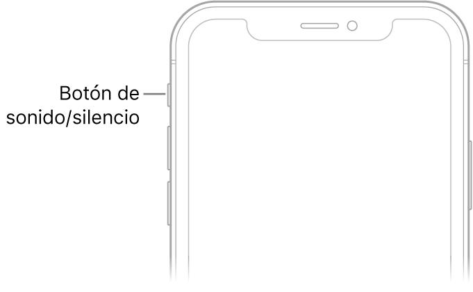 Parte superior del frontal del iPhone con un texto que indica el interruptor de tono/silencio.
