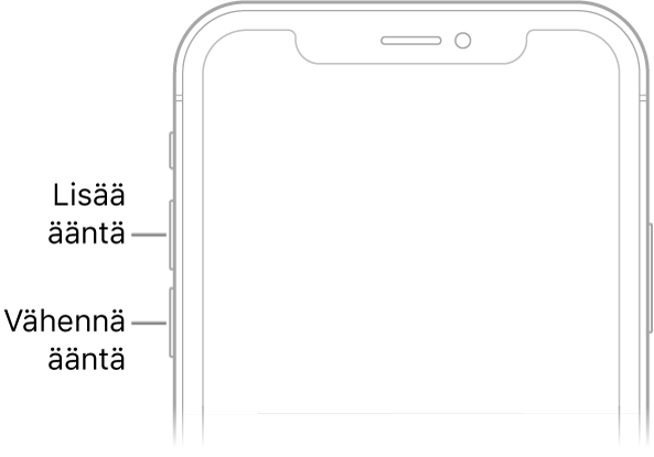 iPhonen yläosa edestä ja äänenvoimakkuuspainikkeet ylhäällä vasemmalla.