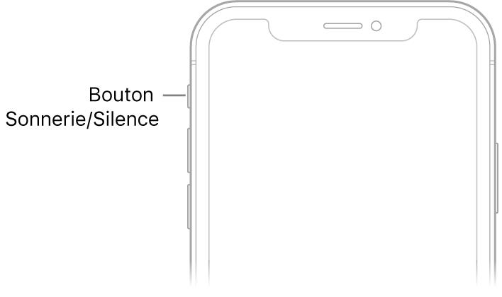 La partie supérieure du devant de l'iPhone, avec un agrandissement du bouton Sonnerie/Silence.