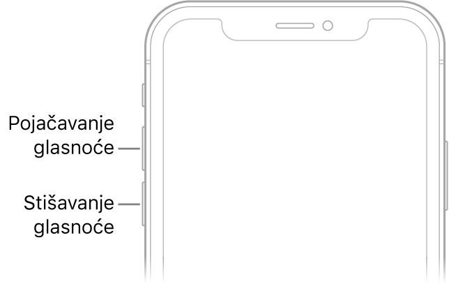 Gornji dio prednje strane iPhone s tipkama za pojačavanje i stišavanje glasnoće gore lijevo.