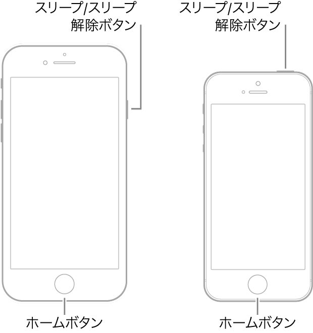 2種類のiPhoneモデルの図。画面は上を向いています。両方のデバイスの下部付近にホームボタンがあります。左のモデルには右側の上部付近にスリープ/スリープ解除ボタン、右のモデルには上部の右端付近にスリープ/スリープ解除ボタンがあります。