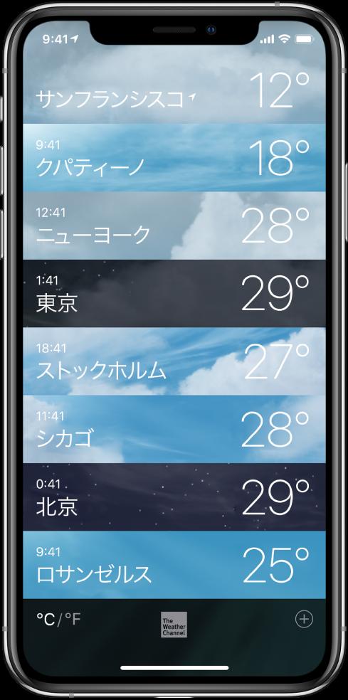 都市のリスト。それぞれの時刻と現在の気温が表示されています。