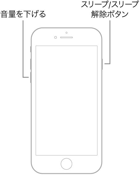 iPhone 7の図。画面は上を向いています。デバイスの左側に音量を下げるボタン、右側にスリープ/スリープ解除ボタンが表示されています。