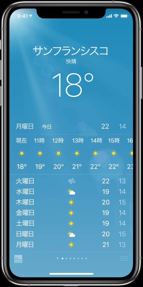 都市、現在の状況、現在の温度が表示された「天気」の画面。その下には、1時間ごとの予報と向こう5日間の予報が表示されています。中央下部に並んだ点は、登録した都市の数を示します。