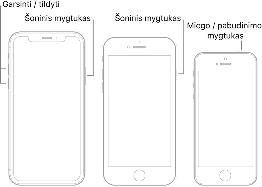 """Trijų tipų """"iPhone"""" modelių su į viršų nukreiptais ekranais iliustracijos. Kairiojoje iliustracijoje parodyti garsumo didinimo ir mažinimo mygtukai kairiojoje įrenginio pusėje. Šoninis mygtukas parodytas dešinėje. Vidurinėje iliustracijoje parodytas šoninis mygtukas įrenginio dešinėje. Dešiniojoje iliustracijoje parodytas """"Sleep/Wake"""" mygtukas įrenginio viršuje."""
