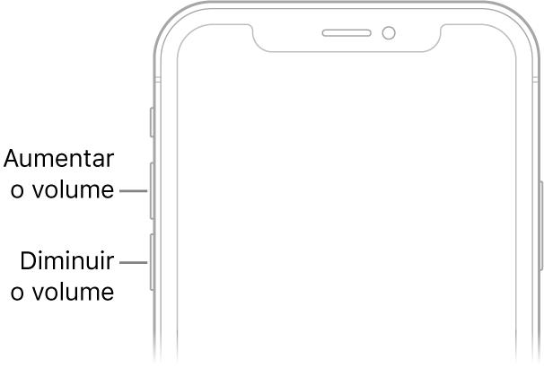 Parte superior frontal do iPhone com os botões aumentar volume e diminuir volume na parte superior esquerda.