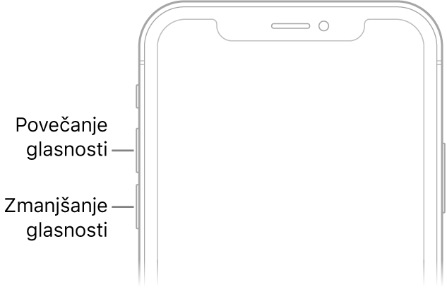 Zgornji sprednji del mobilnika iPhone z gumboma za povečanje in zmanjšanje glasnosti zgoraj levo.
