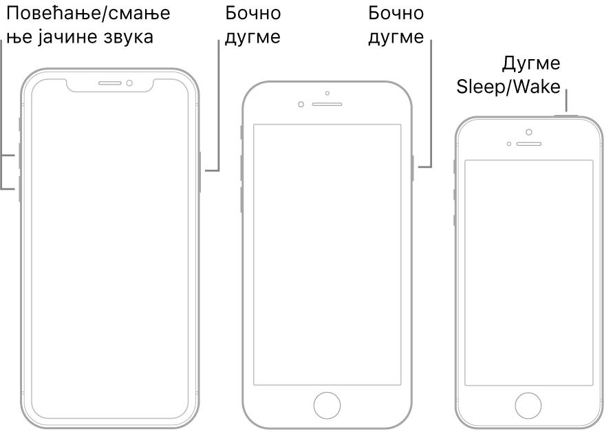 Цртежи три врсте iPhone модели, који су сви окренути тако да је екран нагоре. Цртеж који је скроз лево показује дугме за повећање јачине звука и дугме за смањење јачине звука са леве стране уређаја. На десној страни је приказано бочно дугме. Цртеж у средини показује бочно дугме са десне стране уређаја. Цртеж који је скроз десно показује дугме Sleep/Wake на врху уређаја.