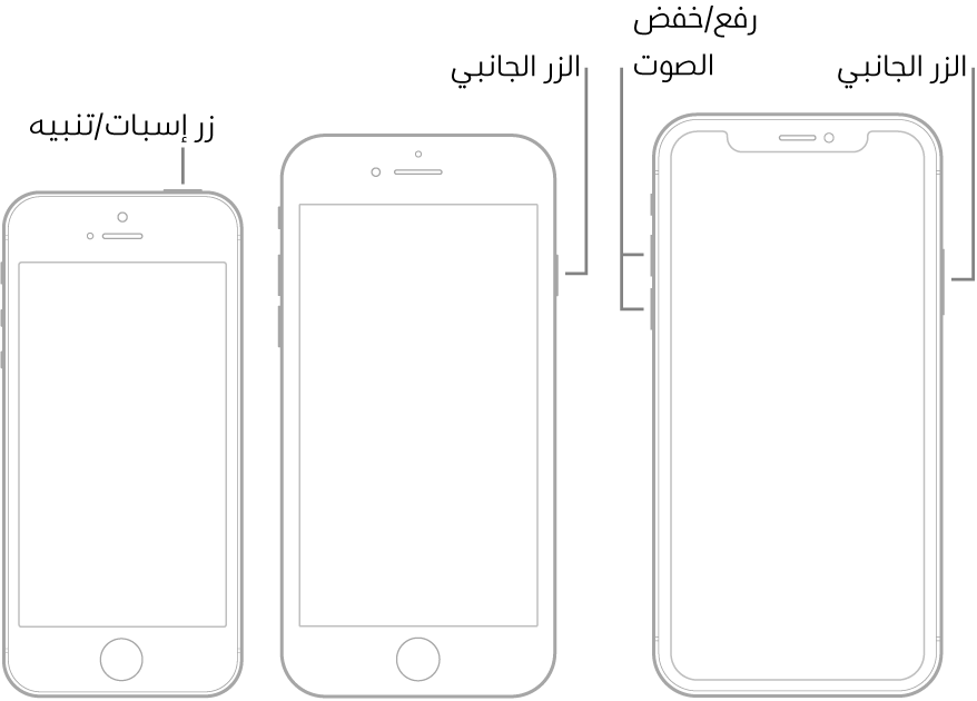 رسم توضيحي لثلاثة أنواع من طرز الـiPhone، كل منها شاشته متجهة لأعلى. يُظهر الرسم التوضيحي في أقصى اليمين زري رفع مستوى الصوت وخفض مستوى الصوت على الجانب الأيسر للجهاز. الزر الجانبي ظاهر على اليمين. يعرض الرسم التوضيحي الأوسط الزر الجانبي على يمين الجهاز. يعرض الرسم التوضيحي في أقصى اليسار زر إسبات/تنبيه في أعلى الجهاز.