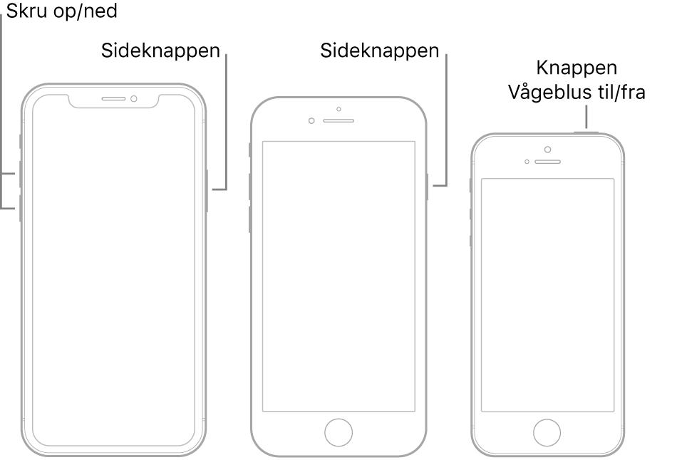 Illustrationer af tre typer iPhone-modeller med skærmen opad. Illustrationen yderst til venstre viser knapperne Skru op og Skru ned på enhedens venstre side. Sideknappen vises til højre. Illustrationen i midten viser sideknappen på enhedens højre side. Illustrationen yderst til højre viser knappen Vågeblus til/fra på enhedens øverste kant.