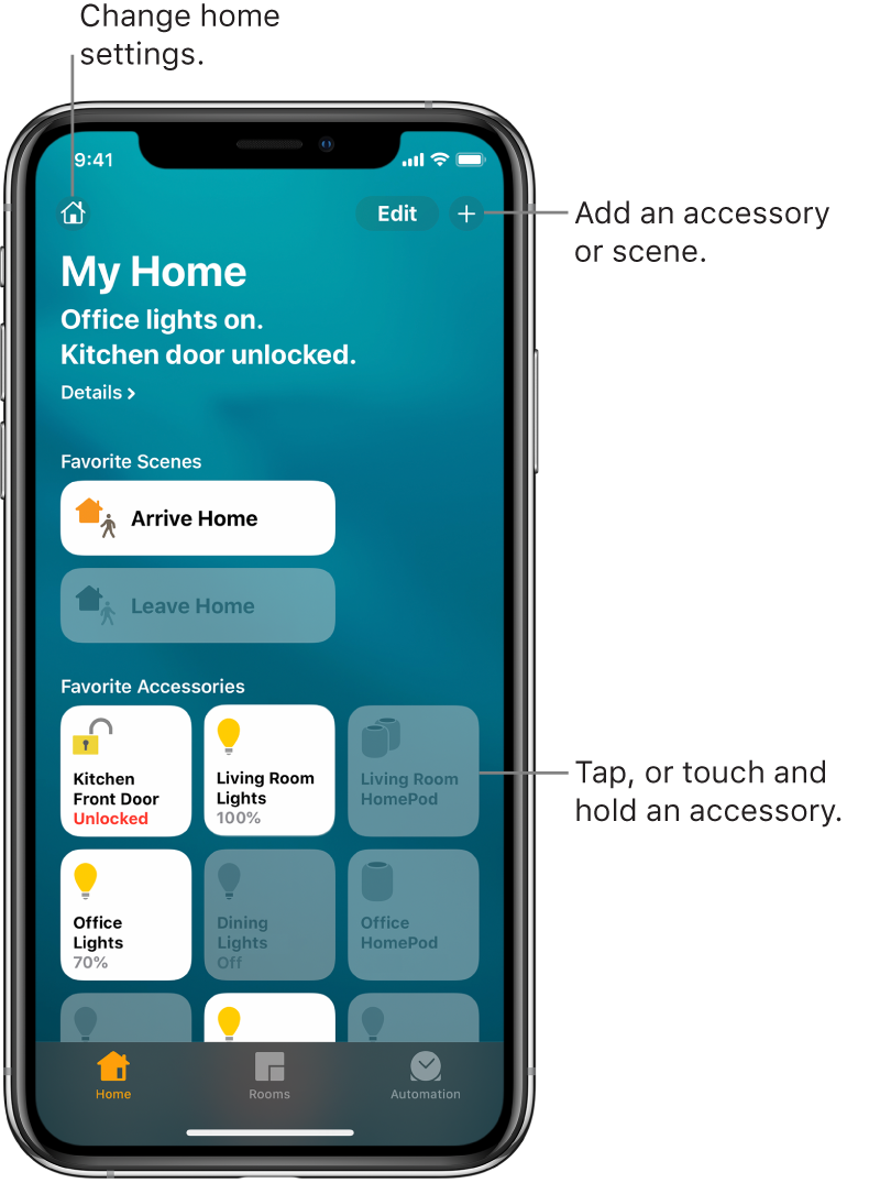 The home tab, showing scenes and accessories that have been marked as favorites. A summary of the home's status is also shown. Other tabs across the bottom are Rooms and Automation.