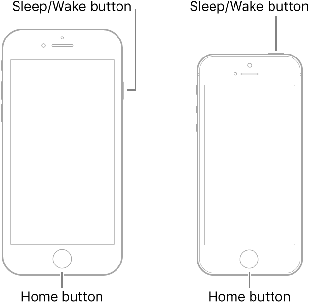 Illustrations of two of iPhone models with the screens facing up. Both have Home buttons near the bottoms of the devices. The leftmost model has a Sleep/Wake button on the right edge of the device near the top, while the rightmost model has a Sleep/Wake button on the top of the device, near the right edge.
