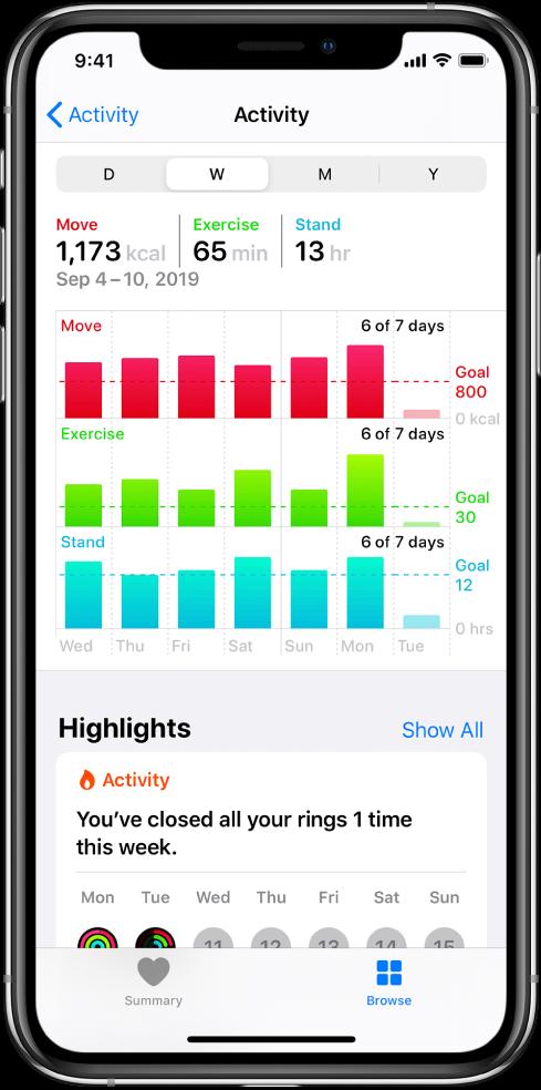 La pantalla de detalles de la categoría Actividad.