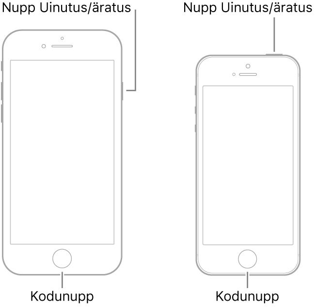Kahe iPhone'i mudeli joonised, kus nende ekraanid on suunatud ülespoole. Mõlema seadme alaosas asub Kodunupp. Vasakpoolsel mudelil asub nupp Uinutus/äratus seadme paremal küljel ülaosas ning parempoolsel mudelil asub nupp Uinutus/äratus seadme ülaosas, parema serva läheduses.