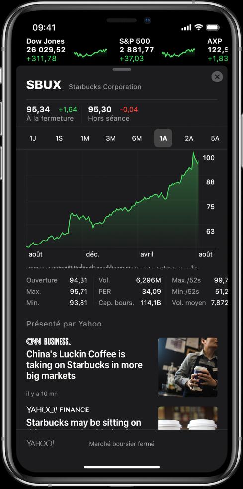 Au milieu de l'écran, un graphique affiche les performances d'une action tout au long d'une année. Au-dessus du graphique se trouvent les boutons permettant d'afficher les performances de l'action sur une journée, une semaine, un mois, trois mois, six mois, un an, deux ans ou cinq ans. Sous le graphique se trouvent les détails de l'action, comme le cours d'ouverture, la valeur la plus haute, la valeur la plus basse et la capitalisation de marché. Sous le graphique se trouvent les articles AppleNews liés à l'action.