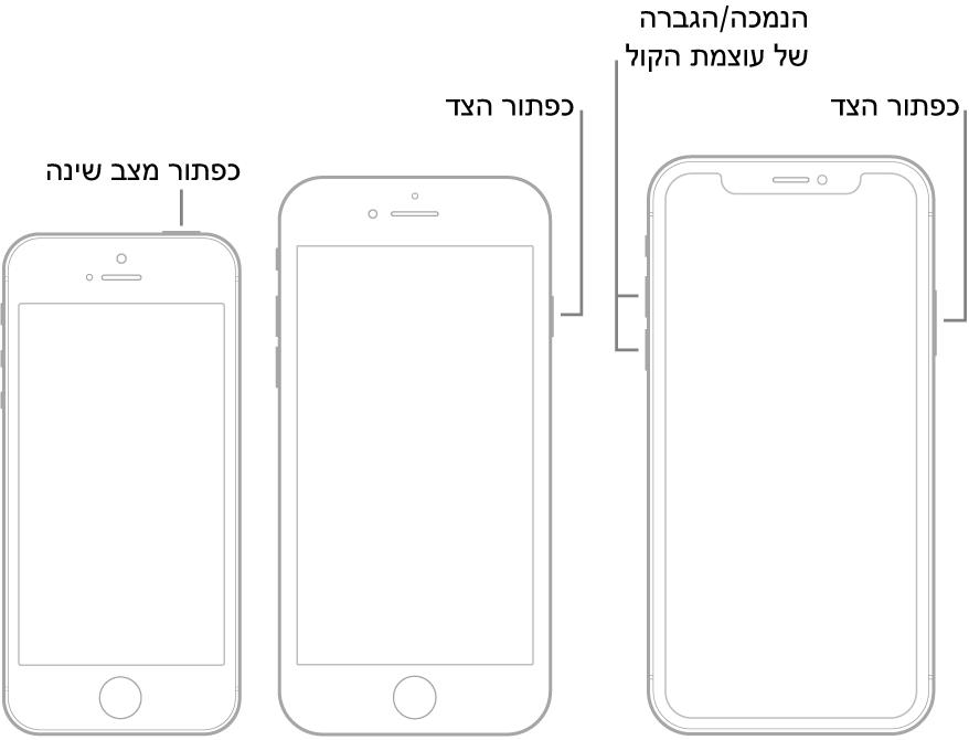 איורים של שלושה סוגים של דגמי iPhone, בכולם המסך כלפי מעלה. באיור הימני, מוצגים כפתורי הגברת עוצמת השמע והנמכת עוצמת השמע בצד ימין של המכשיר. כפתור הצד מוצג משמאל. באיור האמצעי, כפתור הצד מוצג בצד ימין של המכשיר. באיור השמאלי, כפתור ״מצב שינה״ מוצג בראש המכשיר.