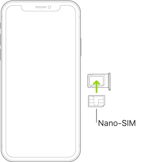 כרטיס nano-SIM מוכנס למגש ב-iPhone. הפינה הזוויתית נמצאת מימין למעלה.