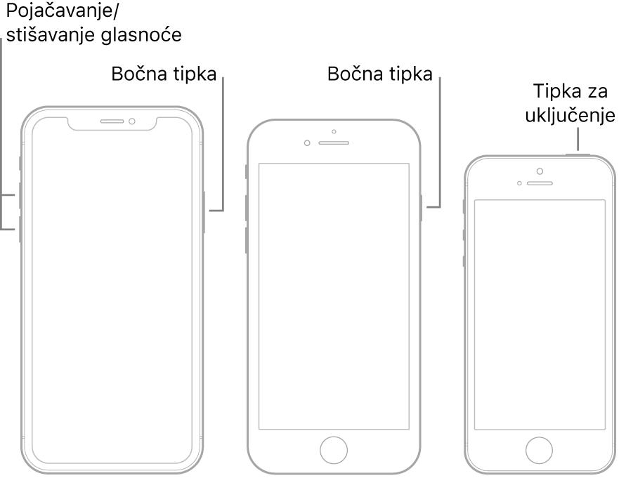 Ilustracije tri vrste iPhone modela, svi sa zaslonima okrenutima prema gore. Aplikacija lijevo prikazuje tipke za pojačavanje i stišavanje glasnoće na lijevoj strani uređaja. Bočna tipka se pojavljuje na desnoj. Srednja ilustracija prikazuje bočne tipke na desnoj strani uređaja. Desna ilustracija prikazuje tipku za pripravno stanje/uključenje na vrhu uređaja.