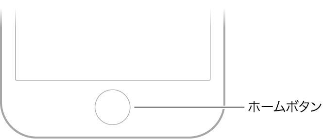 iPhoneの下部にあるホームボタン。