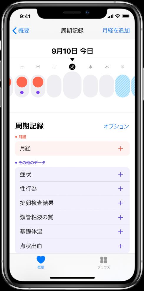 「周期記録」画面。画面の上部に1週間のタイムラインが表示されています。最初の3日間は赤い丸でマークされ、最後の2日間は薄青色になっています。タイムラインの下には、月経や症状などの情報を追加するオプションがあります。
