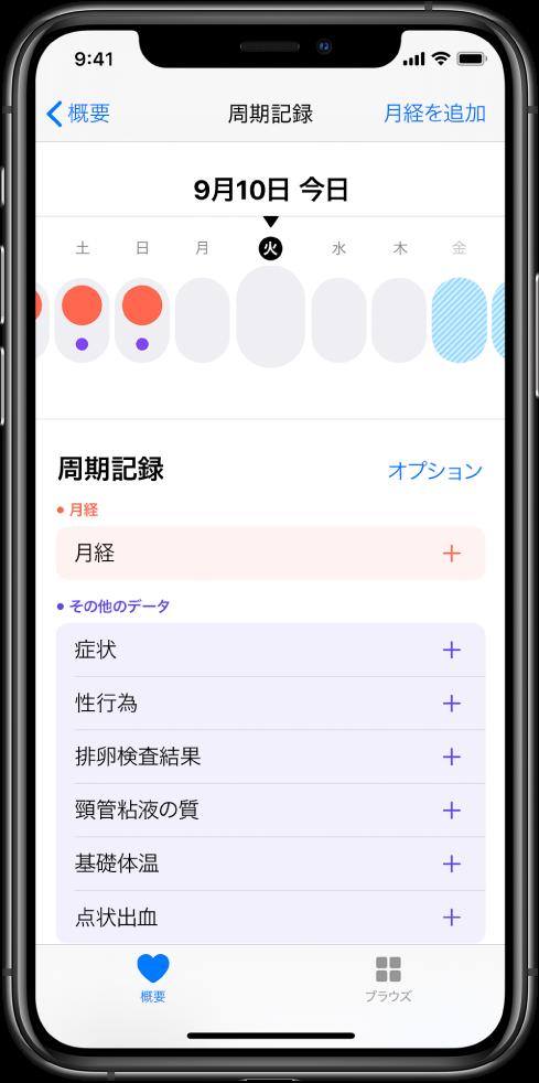 「ヘルスケア」Appの「周期記録」画面。