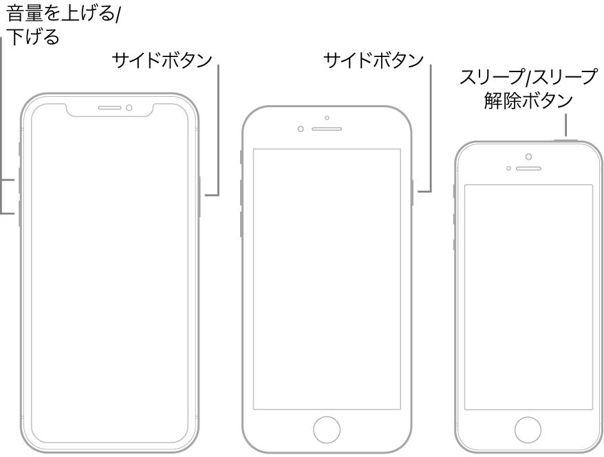 3種類のiPhoneモデルの図。すべて画面は上を向いています。左の図では、デバイスの左側にある音量を上げる/音量を下げるボタンと、右側にあるサイドボタンを示しています。中央の図では、デバイスの右側にあるサイドボタンを示しています。右の図では、デバイスの上部にあるスリープ/スリープ解除ボタンを示しています。