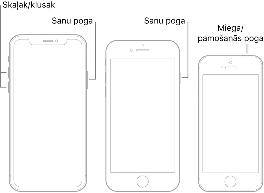 Ilustrācija ar trīs veidu iPhone modeļiem; visiem ekrāns ir pavērsts uz augšu. Ilustrācijā pa kreisi redzamas skaļuma palielināšanas un samazināšanas pogas ierīces kreisajā pusē. Sānu poga ir redzama labajā pusē. Vidējā ilustrācijā ir redzama sānu poga, kas atrodas ierīces labajā pusē. Ilustrācijā pa labi ir redzama miega/pamošanās poga, kas atrodas ierīces augšpusē.