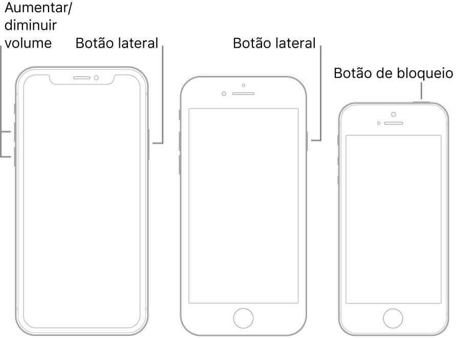 Ilustrações de três tipos de modelos do iPhone, todos com os ecrãs virados para cima. A ilustração mais à esquerda mostra os botões de aumentar e reduzir o volume no lado esquerdo do dispositivo. O botão lateral é apresentado à direita. A ilustração ao centro mostra o botão lateral no lado direito do dispositivo. A ilustração mais à direita mostra o botão de bloqueio na parte superior do dispositivo.