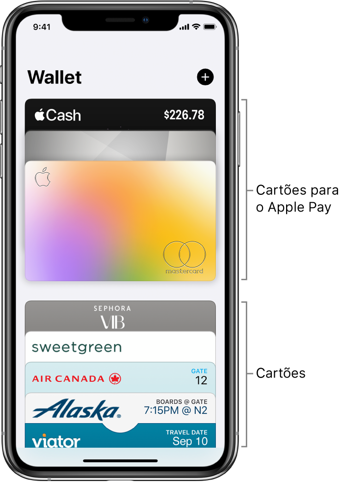 O ecrã da aplicação Wallet a mostrar vários bilhetes e cartões de crédito e de débito.