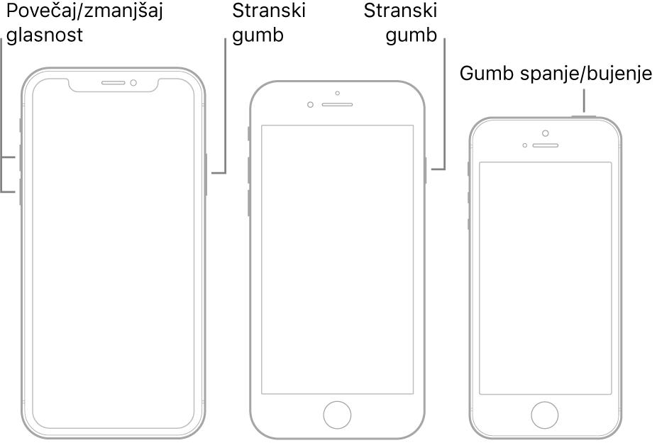 Slika treh modelov iPhona z navzgor obrnjenimi zasloni. Na skrajno levi sliki sta prikazana gumba za povečanje in zmanjšanje glasnosti na levi strani naprave. Stranski gumb je prikazan na desni strani. Na sredinski sliki je prikazan stranski gumb na desni stran naprave. Na skrajno desni sliki je prikazan stranski gumb spanje/bujenje na vrhu naprave.