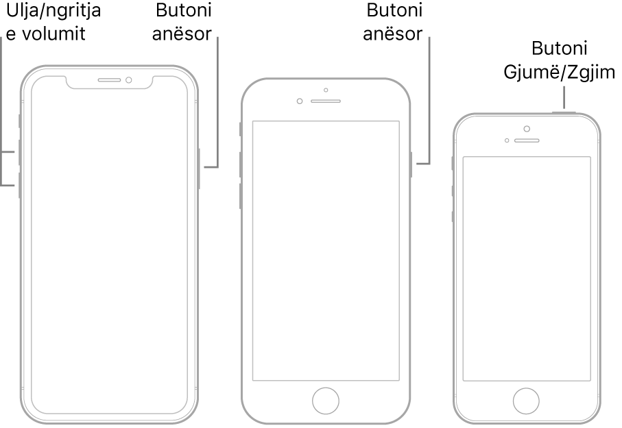 Ilustrimet e tri lloje modelesh të iPhone, të gjitha me ekranet për lart. Ilustrimi në të majtë tregon butonat e ngritjes dhe të uljes së volumit në anën e majtë të pajisjes. Butoni anësore shfaqet në të djathtë. Ilustrimi i mesit tregon butonin anësor në të djathtë të pajisjes. Ilustrimi i djathtë tregon butonin Gjumë/Zgjim në krye të pajisjes.